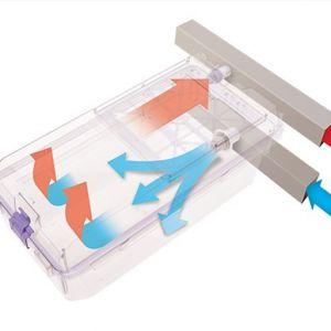 Распределение потоков воздуха в клетке NexGen
